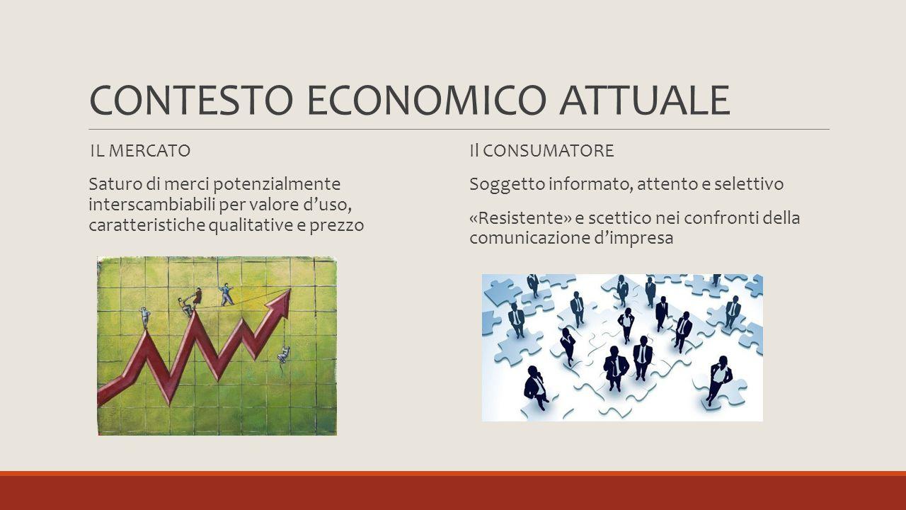CONTESTO ECONOMICO ATTUALE IL MERCATO Saturo di merci potenzialmente interscambiabili per valore d'uso, caratteristiche qualitative e prezzo Il CONSUM