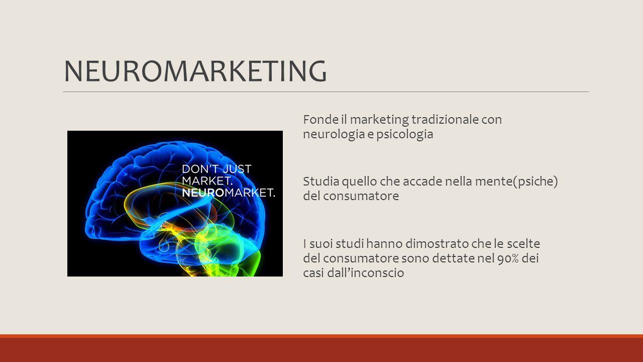 NEUROMARKETING Fonde il marketing tradizionale con neurologia e psicologia Studia quello che accade nella mente(psiche) del consumatore I suoi studi h