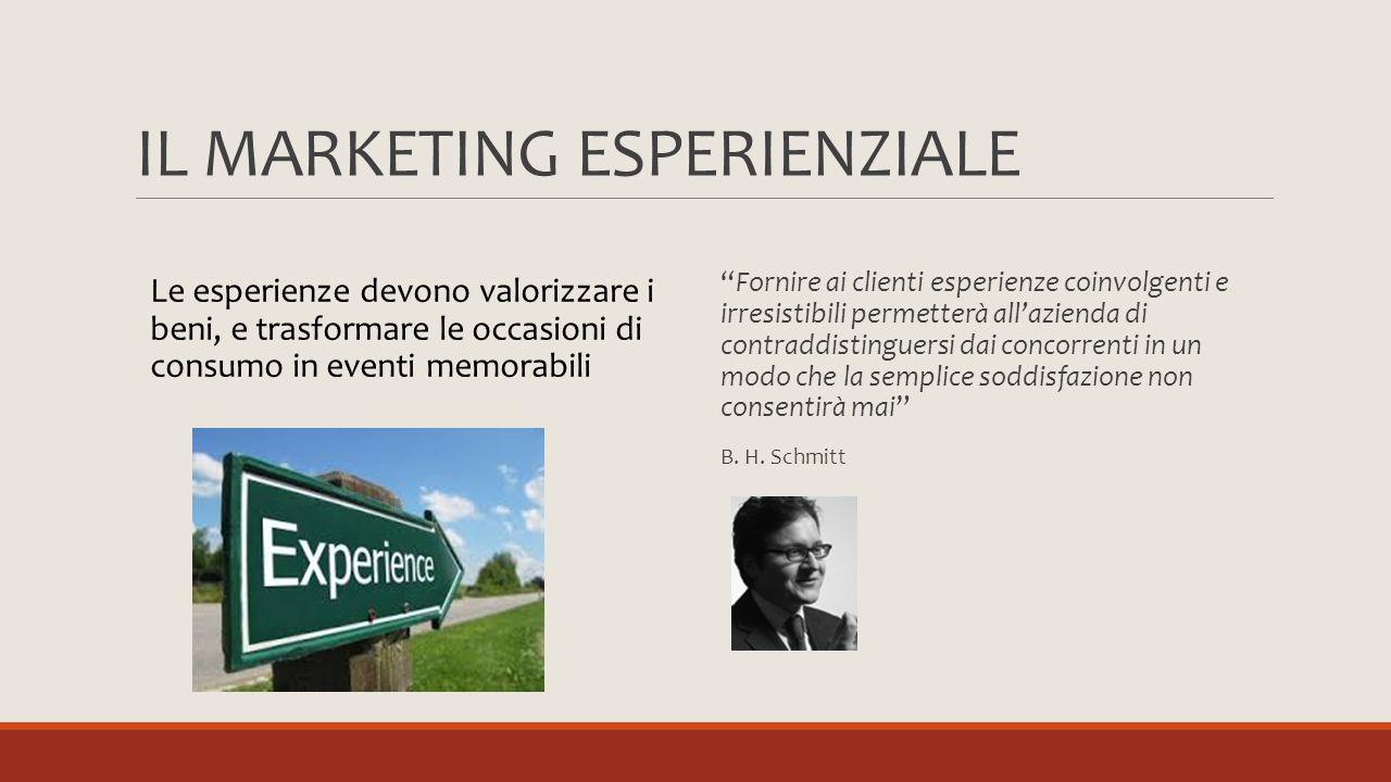 """IL MARKETING ESPERIENZIALE Le esperienze devono valorizzare i beni, e trasformare le occasioni di consumo in eventi memorabili """"Fornire ai clienti esp"""