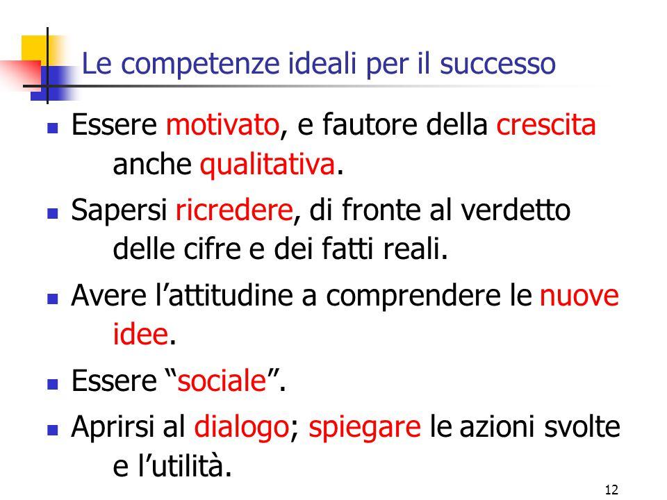 12 Le competenze ideali per il successo Essere motivato, e fautore della crescita anche qualitativa. Sapersi ricredere, di fronte al verdetto delle ci