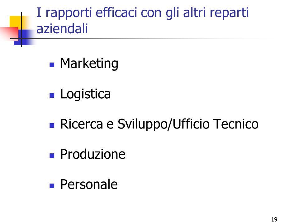 19 I rapporti efficaci con gli altri reparti aziendali Marketing Logistica Ricerca e Sviluppo/Ufficio Tecnico Produzione Personale