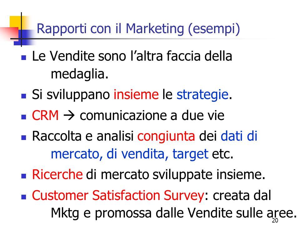 20 Rapporti con il Marketing (esempi) Le Vendite sono l'altra faccia della medaglia. Si sviluppano insieme le strategie. CRM  comunicazione a due vie