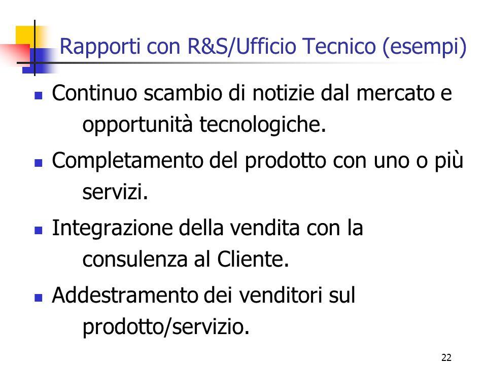 22 Rapporti con R&S/Ufficio Tecnico (esempi) Continuo scambio di notizie dal mercato e opportunità tecnologiche. Completamento del prodotto con uno o