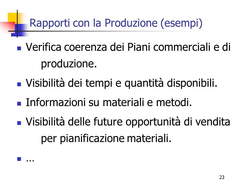 23 Rapporti con la Produzione (esempi) Verifica coerenza dei Piani commerciali e di produzione. Visibilità dei tempi e quantità disponibili. Informazi