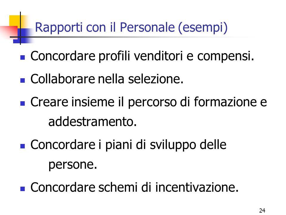 24 Rapporti con il Personale (esempi) Concordare profili venditori e compensi. Collaborare nella selezione. Creare insieme il percorso di formazione e