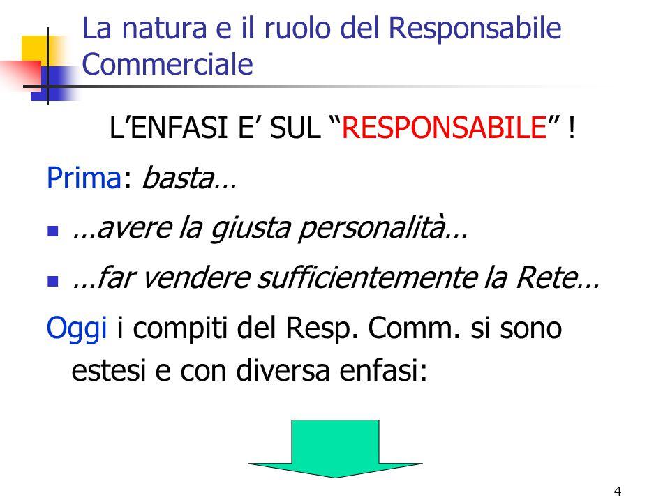 """4 La natura e il ruolo del Responsabile Commerciale L'ENFASI E' SUL """"RESPONSABILE"""" ! Prima: basta… …avere la giusta personalità… …far vendere sufficie"""