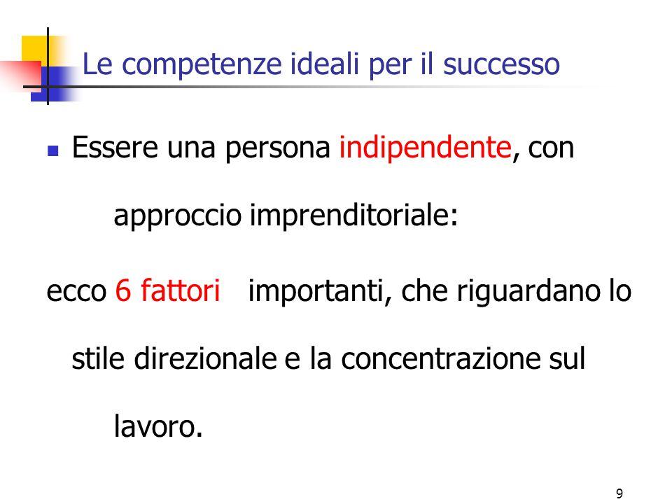 9 Le competenze ideali per il successo Essere una persona indipendente, con approccio imprenditoriale: ecco 6 fattori importanti, che riguardano lo st