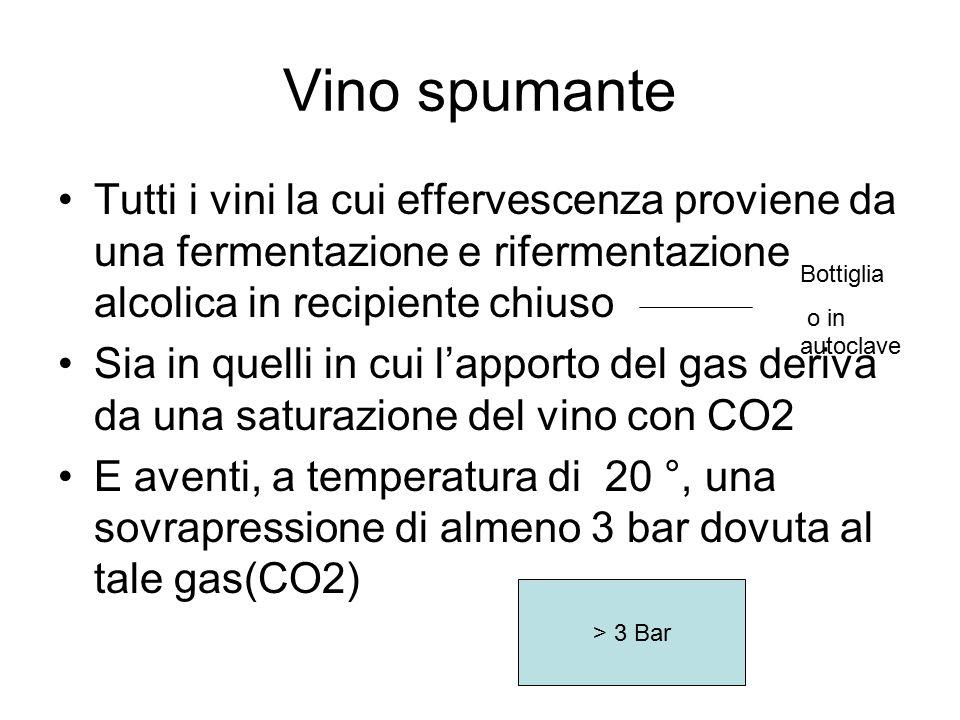 Vino spumante Tutti i vini la cui effervescenza proviene da una fermentazione e rifermentazione alcolica in recipiente chiuso Sia in quelli in cui l'a