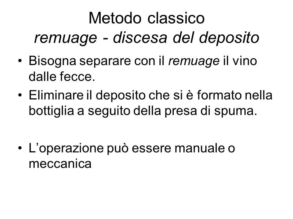 Metodo classico remuage - discesa del deposito Bisogna separare con il remuage il vino dalle fecce. Eliminare il deposito che si è formato nella botti
