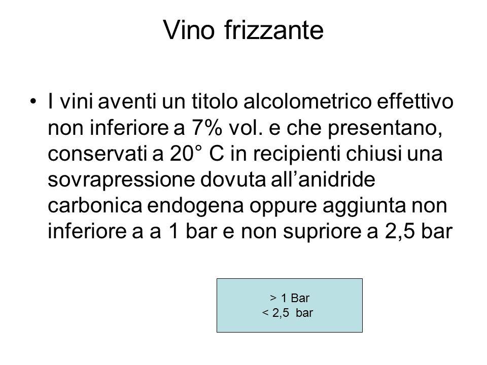 Vino frizzante I vini aventi un titolo alcolometrico effettivo non inferiore a 7% vol. e che presentano, conservati a 20° C in recipienti chiusi una s