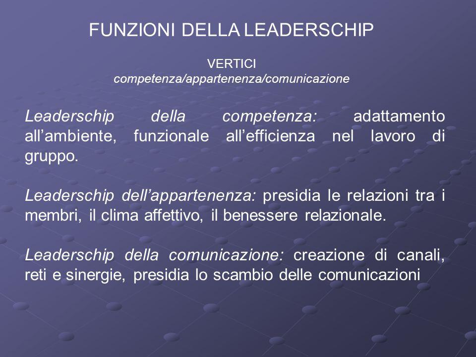FUNZIONI DELLA LEADERSCHIP VERTICI competenza/appartenenza/comunicazione Leaderschip della competenza: adattamento all'ambiente, funzionale all'efficienza nel lavoro di gruppo.