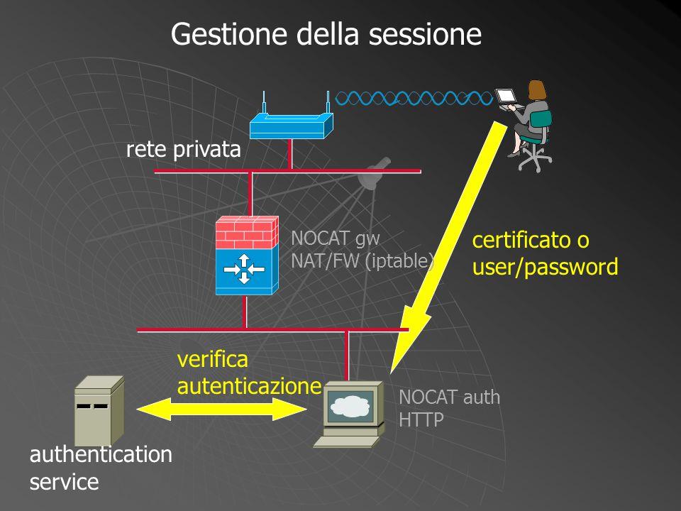 certificato o user/password NOCAT gw NAT/FW (iptable) NOCAT auth HTTP Gestione della sessione authentication service verifica autenticazione rete priv