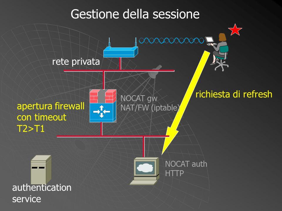 richiesta di refresh apertura firewall con timeout T2>T1 NOCAT gw NAT/FW (iptable) NOCAT auth HTTP Gestione della sessione authentication service rete