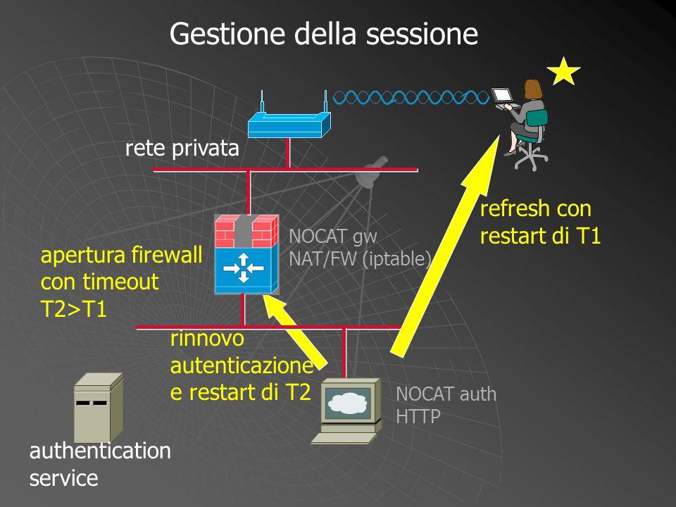 rinnovo autenticazione e restart di T2 apertura firewall con timeout T2>T1 NOCAT gw NAT/FW (iptable) NOCAT auth HTTP Gestione della sessione authentic