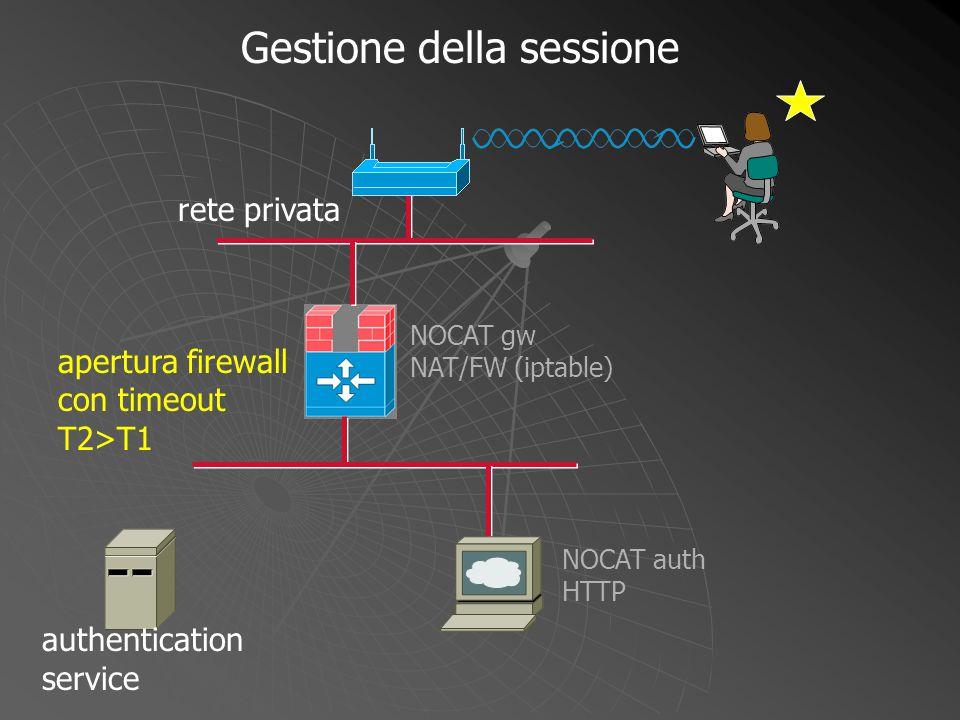 apertura firewall con timeout T2>T1 NOCAT gw NAT/FW (iptable) NOCAT auth HTTP Gestione della sessione authentication service rete privata