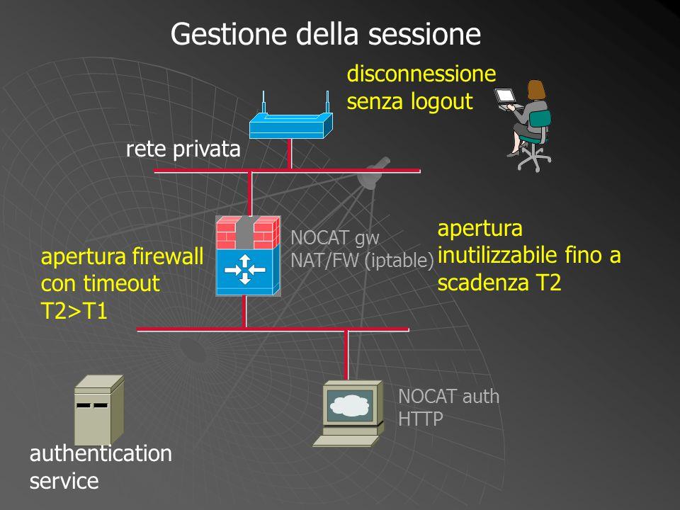 apertura inutilizzabile fino a scadenza T2 disconnessione senza logout apertura firewall con timeout T2>T1 NOCAT gw NAT/FW (iptable) NOCAT auth HTTP G