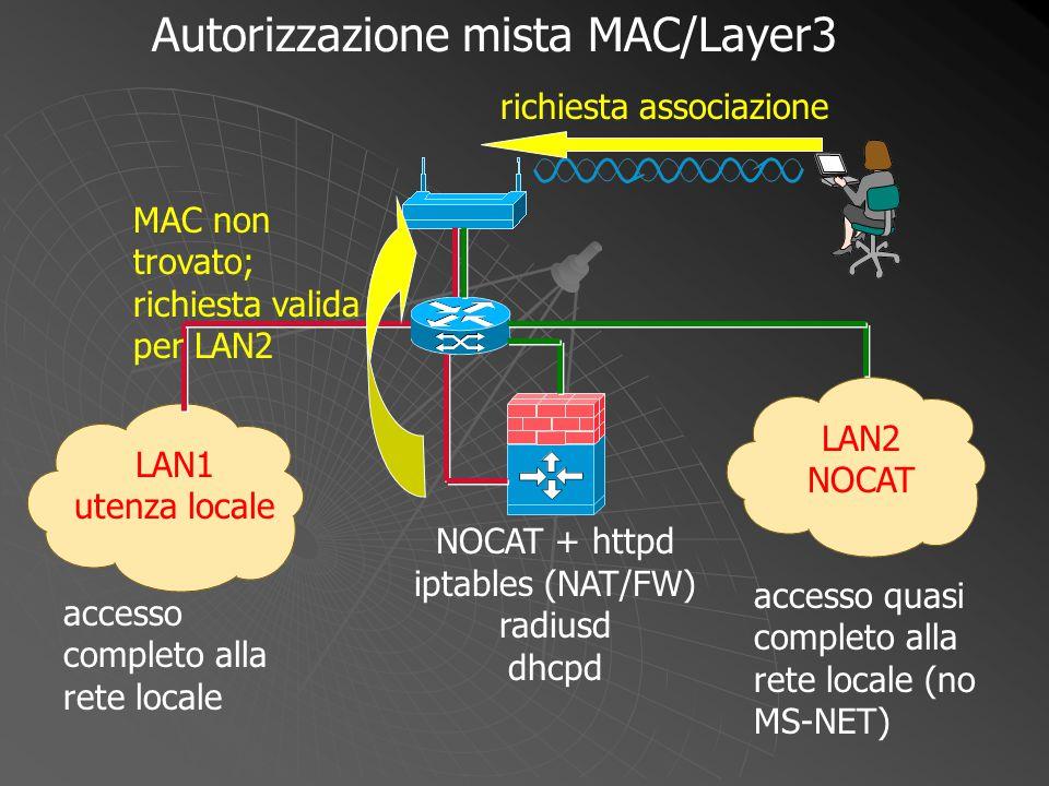 LAN1 utenza locale LAN2 NOCAT NOCAT + httpd iptables (NAT/FW) radiusd dhcpd accesso completo alla rete locale accesso quasi completo alla rete locale