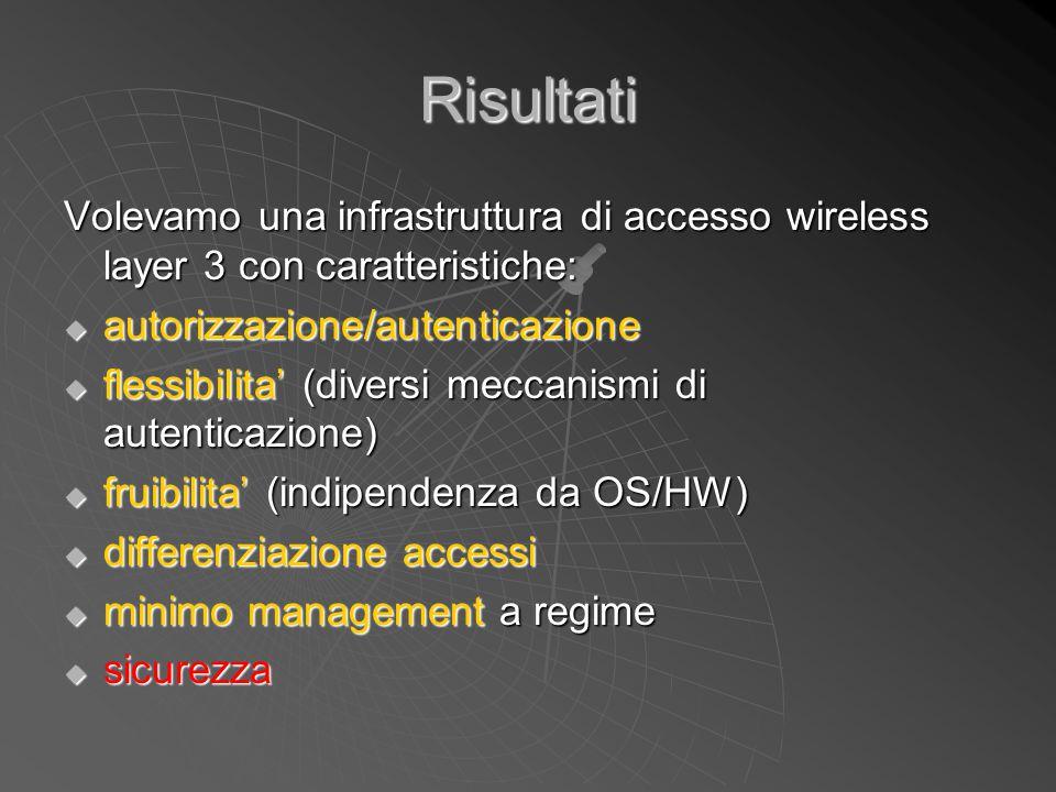 Risultati Volevamo una infrastruttura di accesso wireless layer 3 con caratteristiche:  autorizzazione/autenticazione  flessibilita' (diversi meccan
