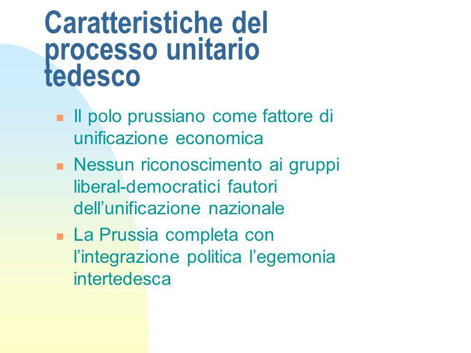 Caratteristiche del processo unitario tedesco Il polo prussiano come fattore di unificazione economica Nessun riconoscimento ai gruppi liberal-democra