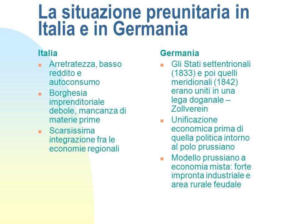 La situazione preunitaria in Italia e in Germania Italia Arretratezza, basso reddito e autoconsumo Borghesia imprenditoriale debole, mancanza di mater