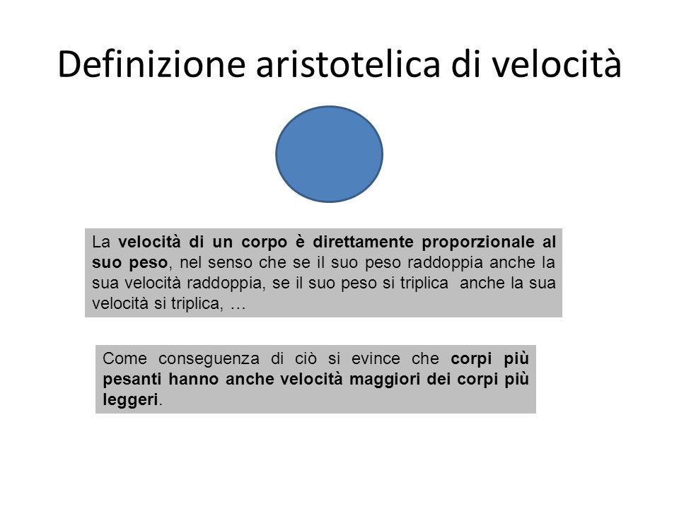 Definizione aristotelica di velocità La velocità di un corpo è direttamente proporzionale al suo peso, nel senso che se il suo peso raddoppia anche la
