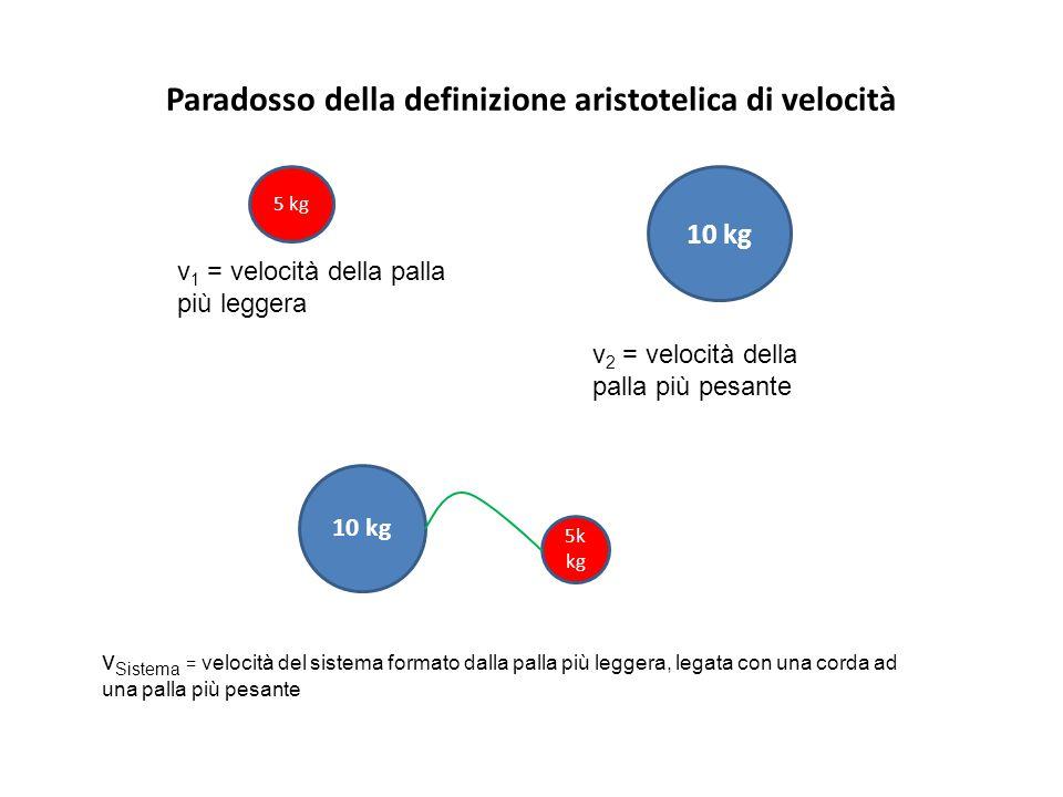 Paradosso della definizione aristotelica di velocità 10 kg v 2 = velocità della palla più pesante 5 kg v 1 = velocità della palla più leggera 10 kg 5k