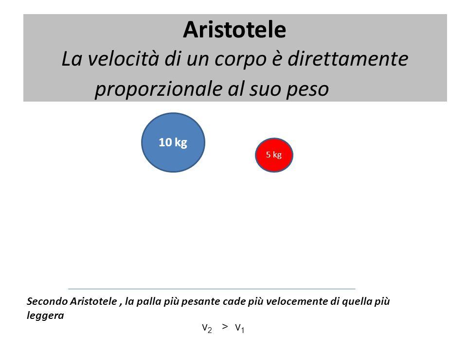 Aristotele La velocità di un corpo è direttamente proporzionale al suo peso 10 kg 5 kg Secondo Aristotele, la palla più pesante cade più velocemente d