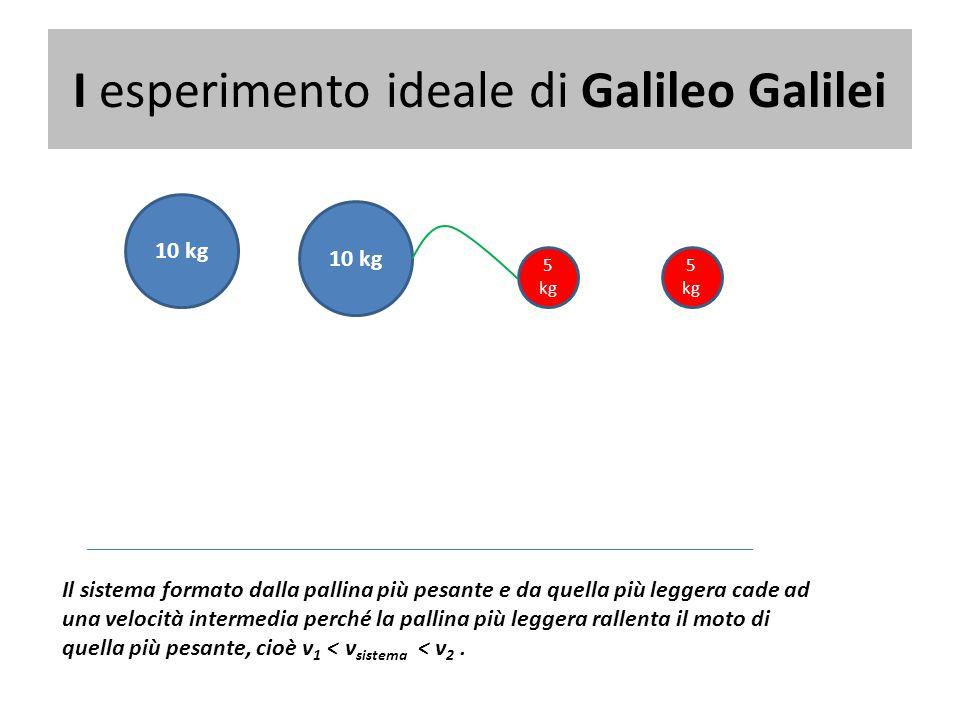 I esperimento ideale di Galileo Galilei 10 kg 5 kg 10 kg 5 kg Il sistema formato dalla pallina più pesante e da quella più leggera cade ad una velocit