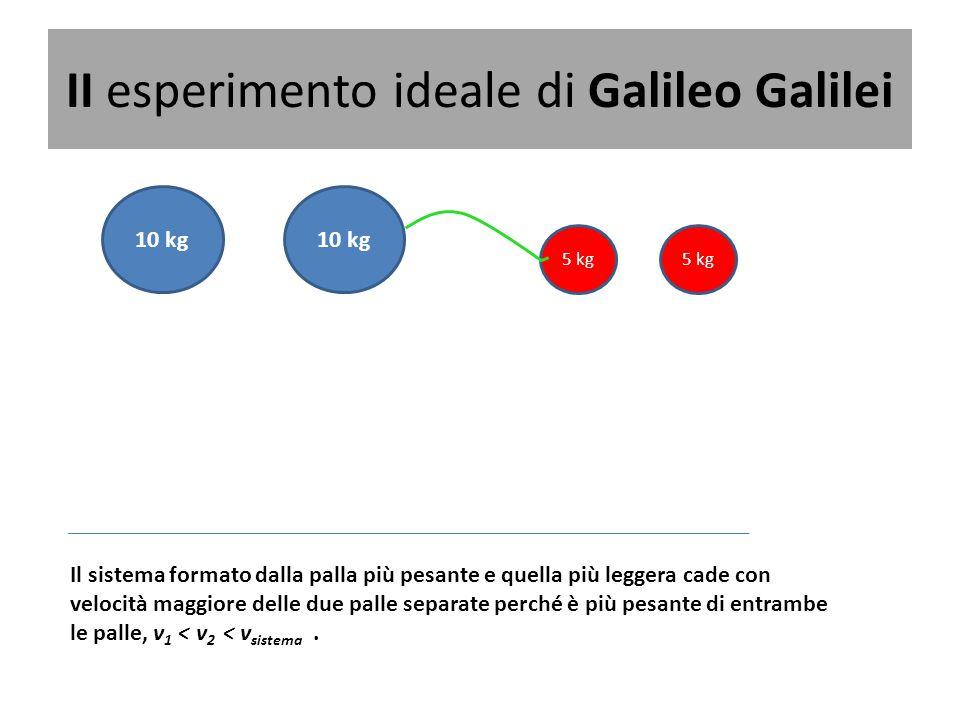 II esperimento ideale di Galileo Galilei 10 kg 5 kg 10 kg 5 kg Il sistema formato dalla palla più pesante e quella più leggera cade con velocità maggi