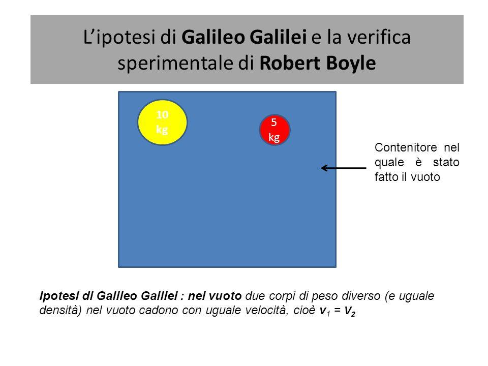L'ipotesi di Galileo Galilei e la verifica sperimentale di Robert Boyle 10 kg 5 kg Ipotesi di Galileo Galilei : nel vuoto due corpi di peso diverso (e