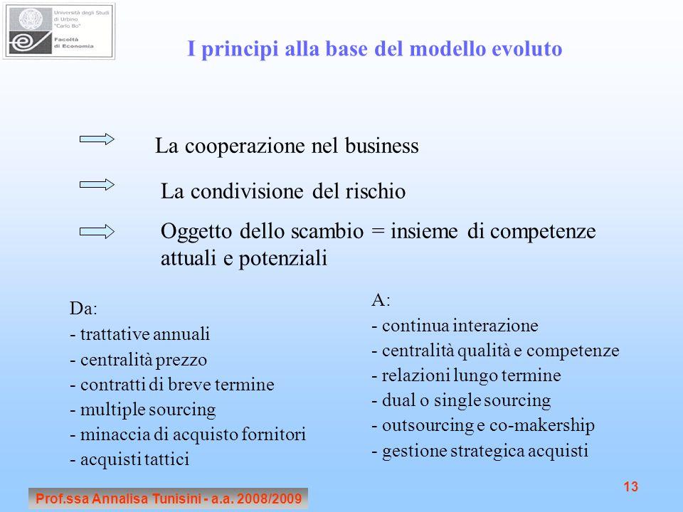 Prof.ssa Annalisa Tunisini - a.a. 2008/2009 13 I principi alla base del modello evoluto La cooperazione nel business La condivisione del rischio Ogget