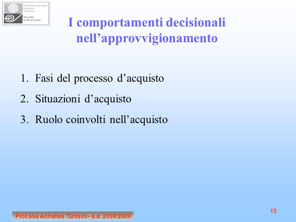 Prof.ssa Annalisa Tunisini - a.a. 2008/2009 15 I comportamenti decisionali nell'approvvigionamento 1.Fasi del processo d'acquisto 2.Situazioni d'acqui