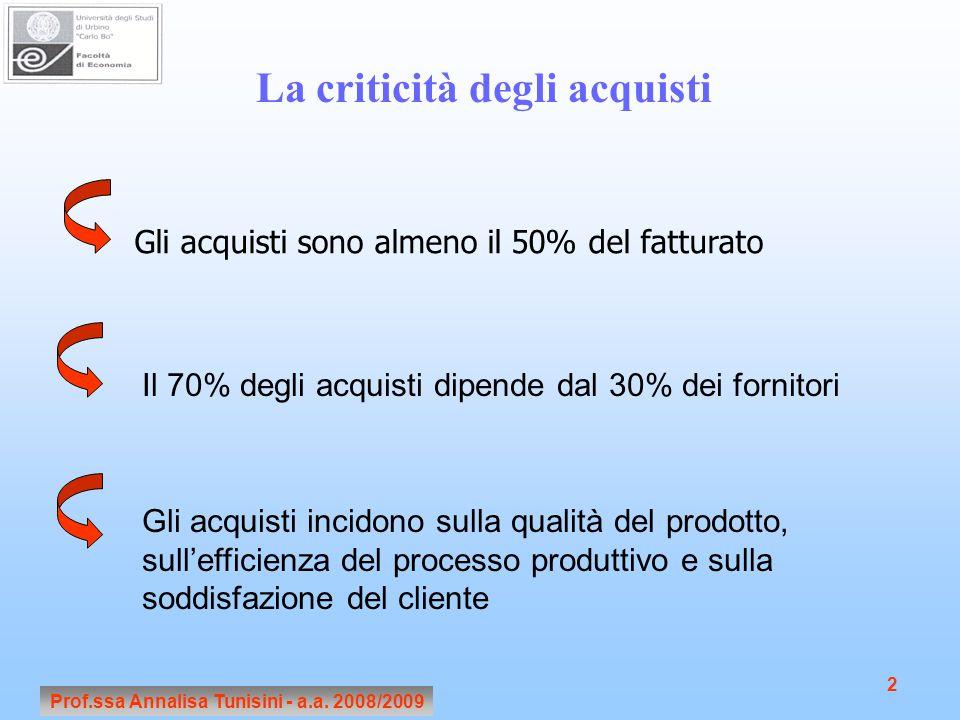 Prof.ssa Annalisa Tunisini - a.a. 2008/2009 2 La criticità degli acquisti Gli acquisti sono almeno il 50% del fatturato Il 70% degli acquisti dipende