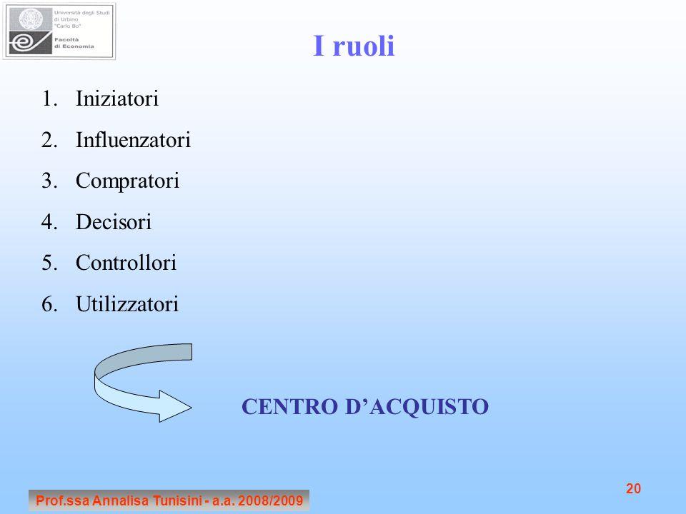 Prof.ssa Annalisa Tunisini - a.a. 2008/2009 20 I ruoli 1.Iniziatori 2.Influenzatori 3.Compratori 4.Decisori 5.Controllori 6.Utilizzatori CENTRO D'ACQU