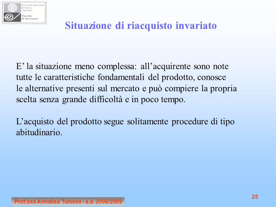 Prof.ssa Annalisa Tunisini - a.a. 2008/2009 25 Situazione di riacquisto invariato E' la situazione meno complessa: all'acquirente sono note tutte le c