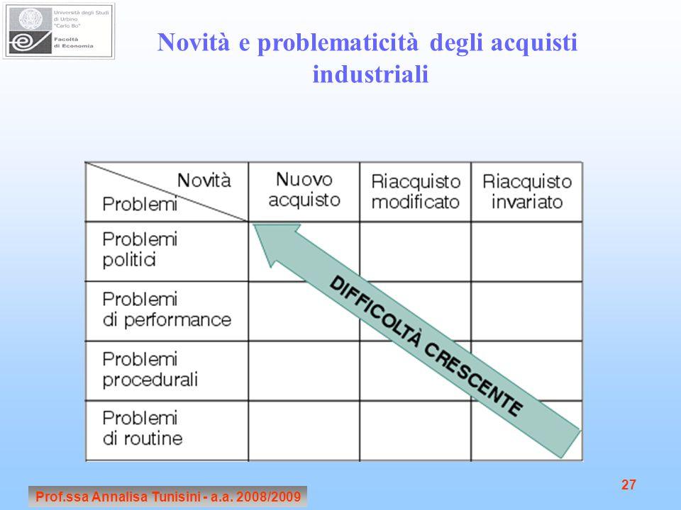 Prof.ssa Annalisa Tunisini - a.a. 2008/2009 27 Novità e problematicità degli acquisti industriali