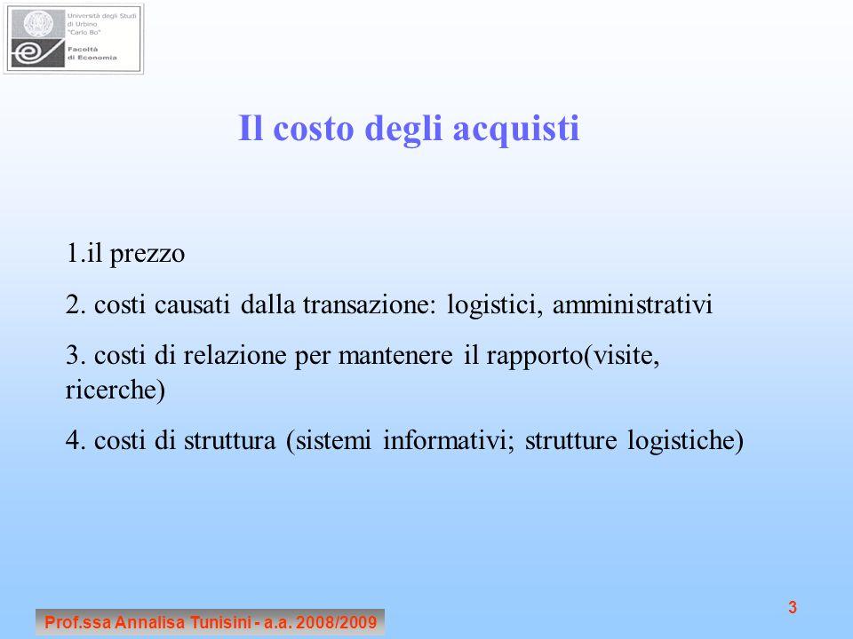 Prof.ssa Annalisa Tunisini - a.a. 2008/2009 3 Il costo degli acquisti 1.il prezzo 2.