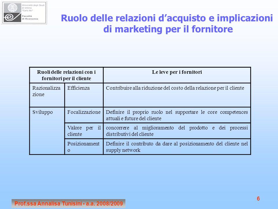 Prof.ssa Annalisa Tunisini - a.a. 2008/2009 6 Ruoli delle relazioni con i fornitori per il cliente Le leve per i fornitori Razionalizza zione Efficien