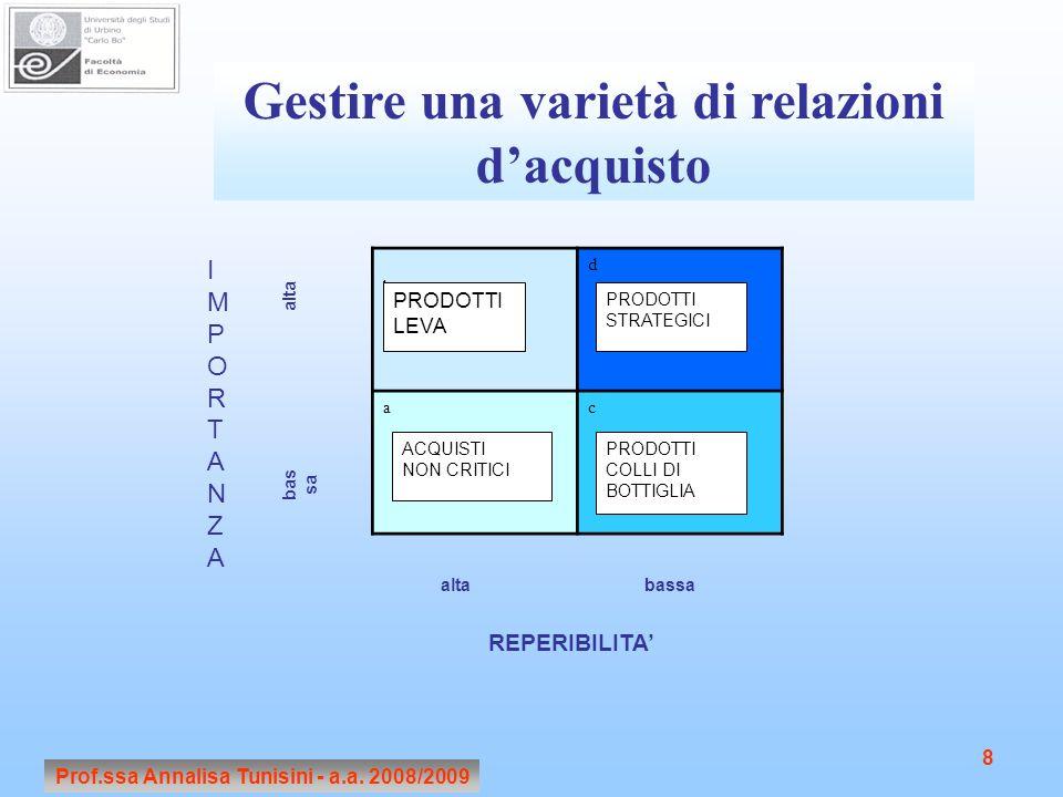 Prof.ssa Annalisa Tunisini - a.a. 2008/2009 8 Gestire una varietà di relazioni d'acquisto b d ac REPERIBILITA' altabassa alta bas sa PRODOTTI LEVA PRO