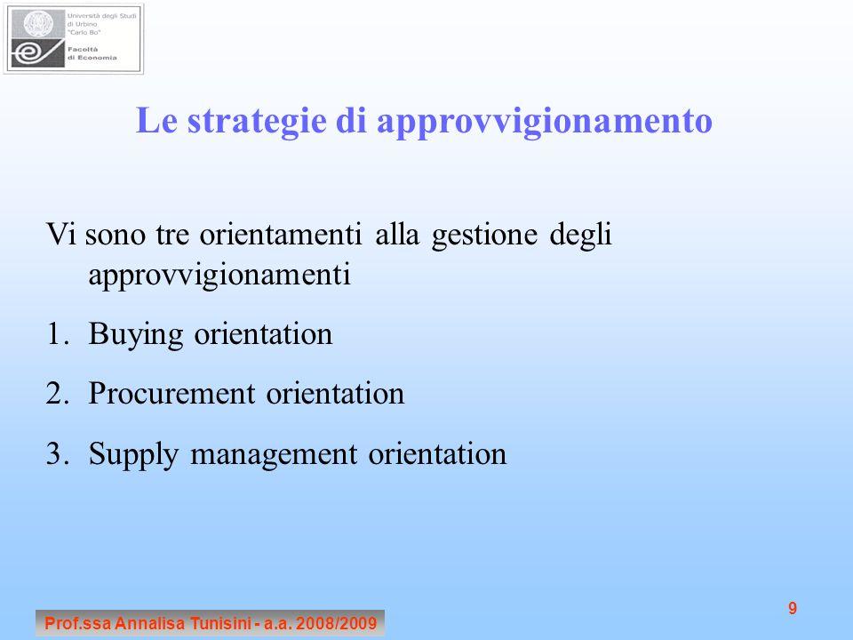 Prof.ssa Annalisa Tunisini - a.a. 2008/2009 9 Le strategie di approvvigionamento Vi sono tre orientamenti alla gestione degli approvvigionamenti 1.Buy