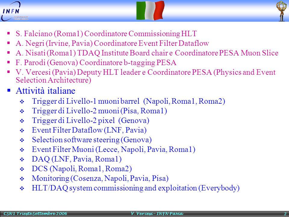 V. Vercesi - INFN Pavia 2  S. Falciano (Roma1) Coordinatore Commissioning HLT  A.