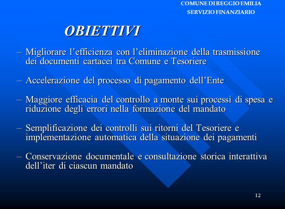 COMUNE DI REGGIO EMILIA SERVIZIO FINANZIARIO 12 OBIETTIVI –Migliorare l'efficienza con l'eliminazione della trasmissione dei documenti cartacei tra Co