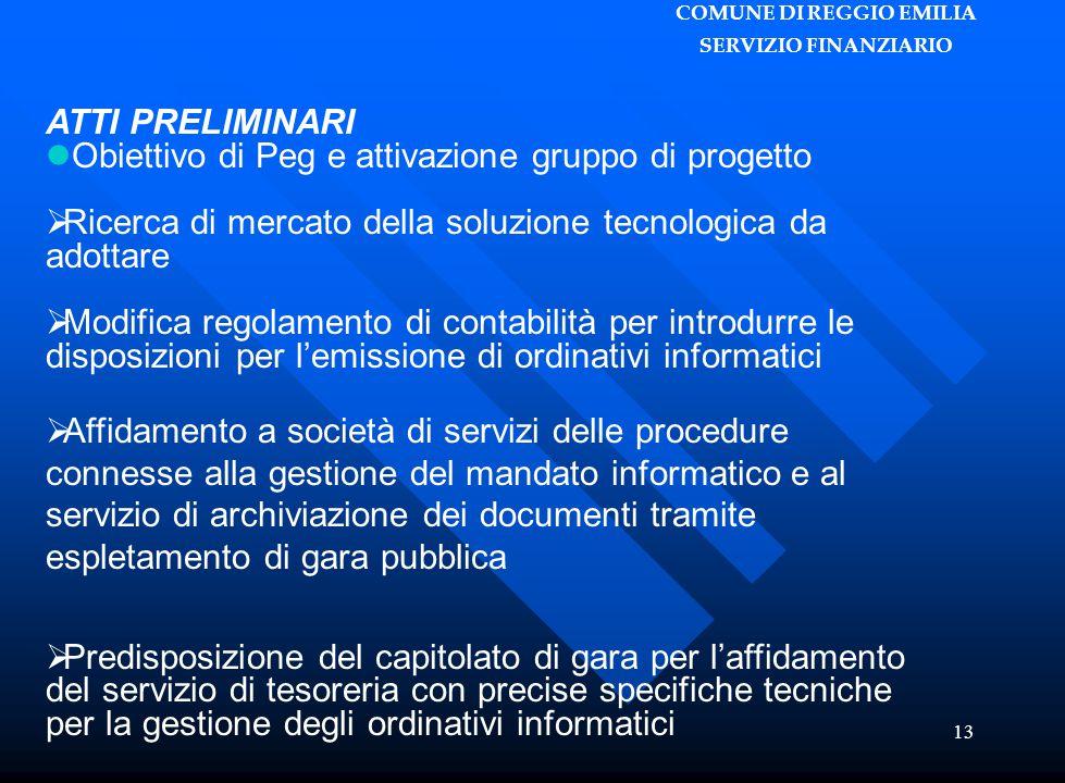 COMUNE DI REGGIO EMILIA SERVIZIO FINANZIARIO 13 ATTI PRELIMINARI Obiettivo di Peg e attivazione gruppo di progetto  Ricerca di mercato della soluzion