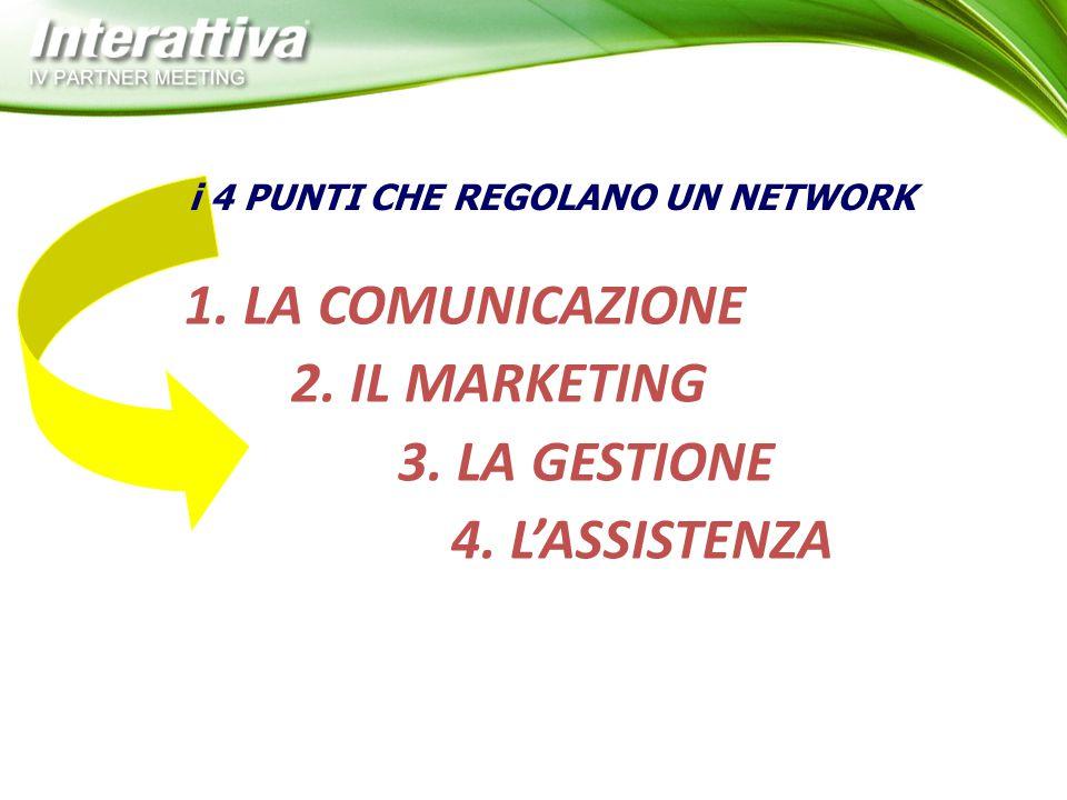 1.LA COMUNICAZIONE 2. IL MARKETING 3. LA GESTIONE 4.