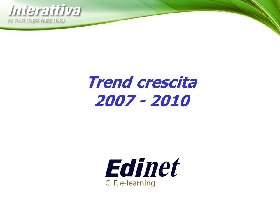 Trend crescita 2007 - 2010