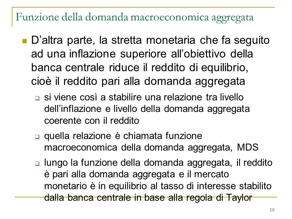 10 D'altra parte, la stretta monetaria che fa seguito ad una inflazione superiore all'obiettivo della banca centrale riduce il reddito di equilibrio,
