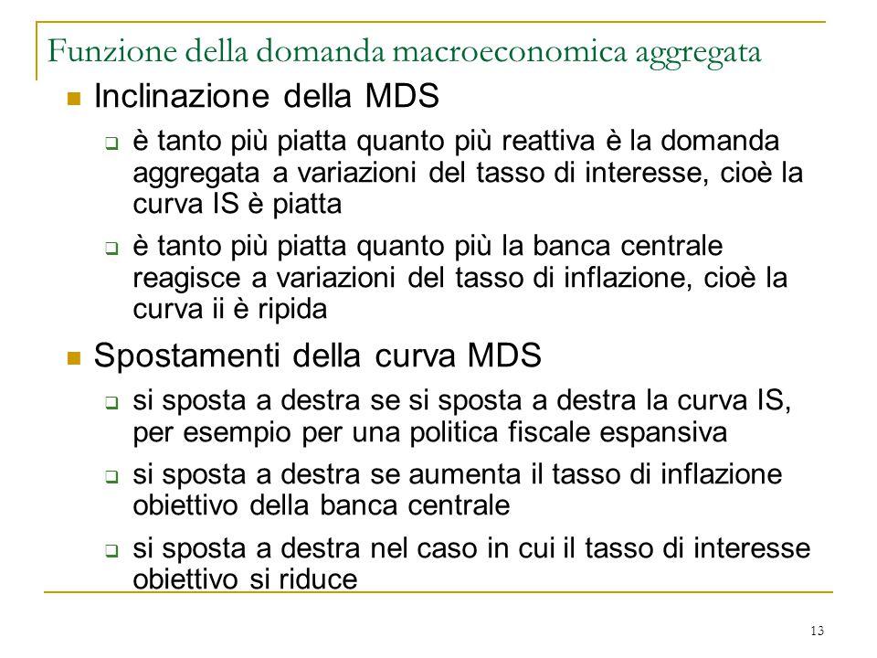 13 Inclinazione della MDS  è tanto più piatta quanto più reattiva è la domanda aggregata a variazioni del tasso di interesse, cioè la curva IS è piat