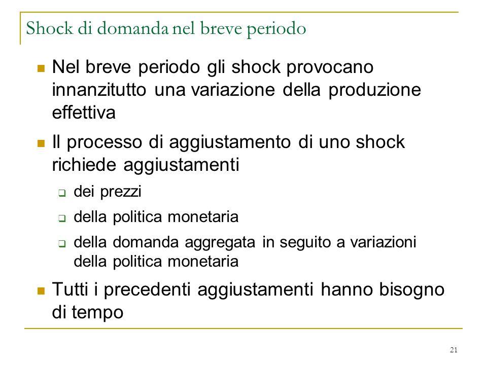 21 Nel breve periodo gli shock provocano innanzitutto una variazione della produzione effettiva Il processo di aggiustamento di uno shock richiede agg