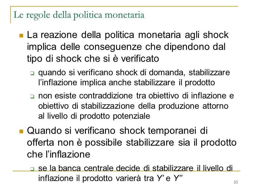 35 La reazione della politica monetaria agli shock implica delle conseguenze che dipendono dal tipo di shock che si è verificato  quando si verifican
