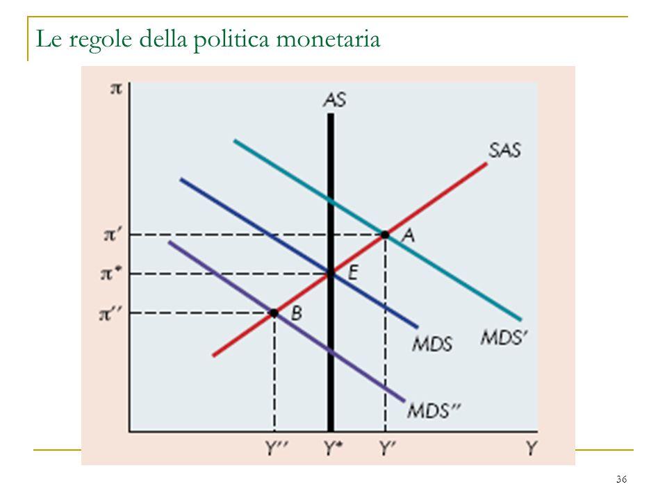 36 Le regole della politica monetaria